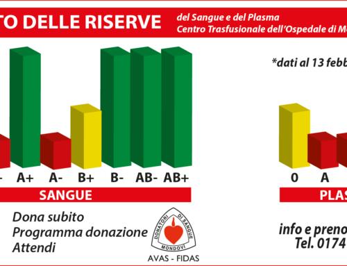 Nasce il nuovo servizio di AVAS-FIDAS sullo STATO DELLE RISERVE del Sangue e del Plasma del Centro Trasfusionale dell'Ospedale di Mondovì