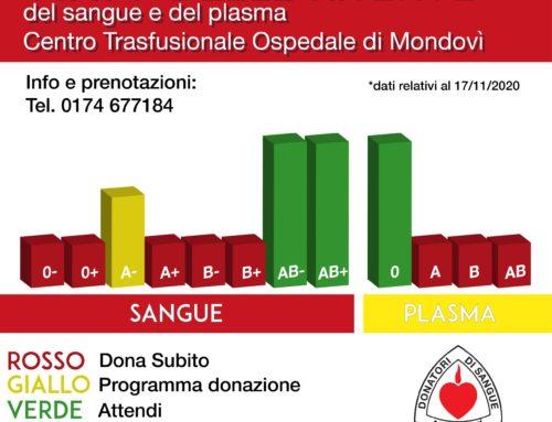 Carenza di sangue e di plasma al Centro Trasfusionale dell'Ospedale di Mondovì